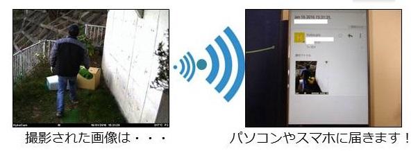 画像送信機能の説明